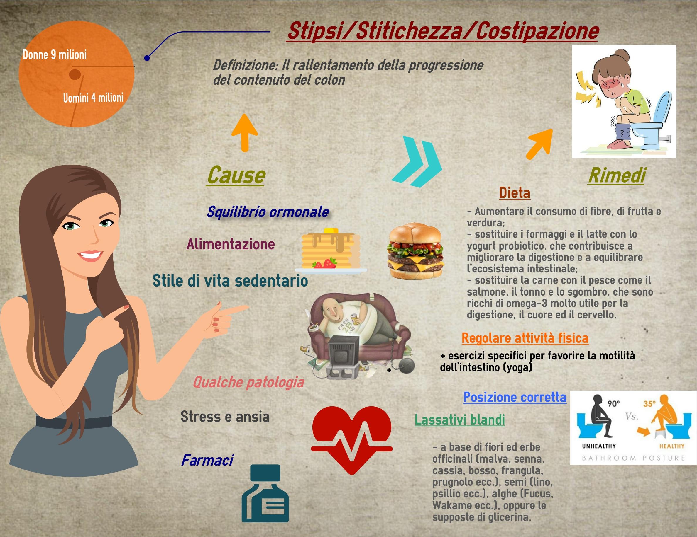 stipsi_infografica-pancialeggera