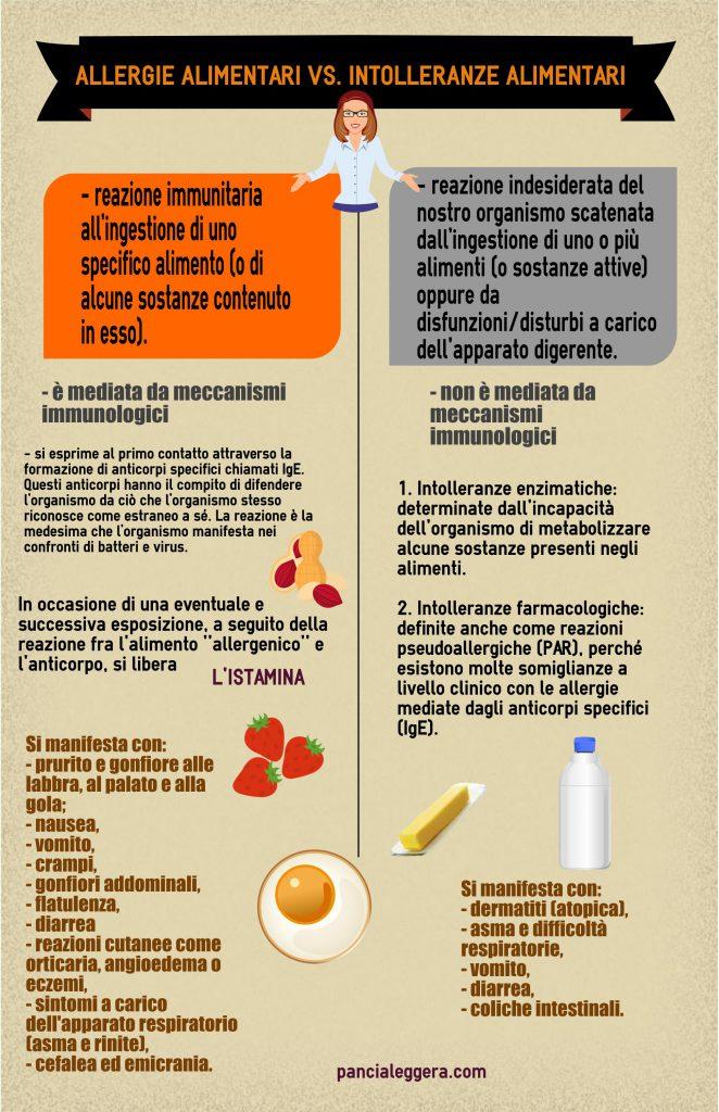 Infografica_IntolleranzeVsAllergie-pancialeggera