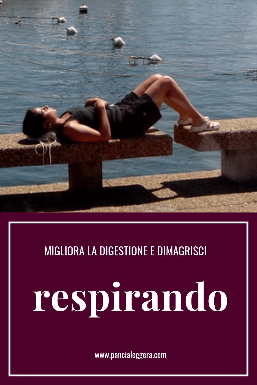 Digestione, Diaframma e Respirazione