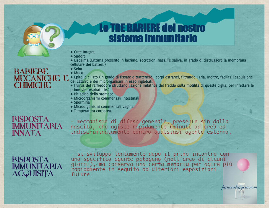 difese-immunitarie-pancialeggera