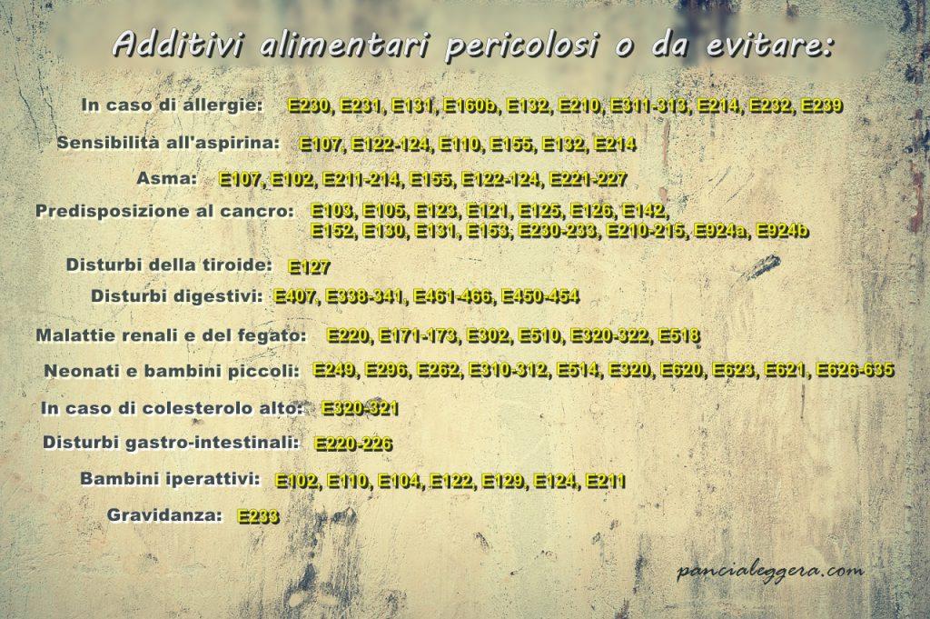 Additivi_alimentari_pericolosi-pancialeggera