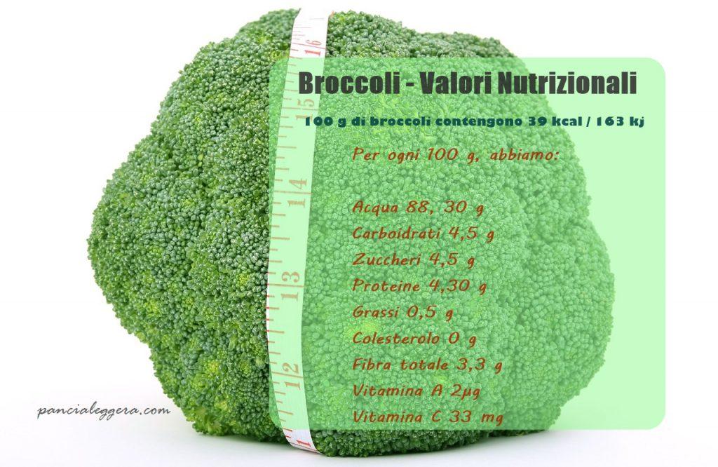 Broccoli_ValoriNutrizionali-pancialeggera