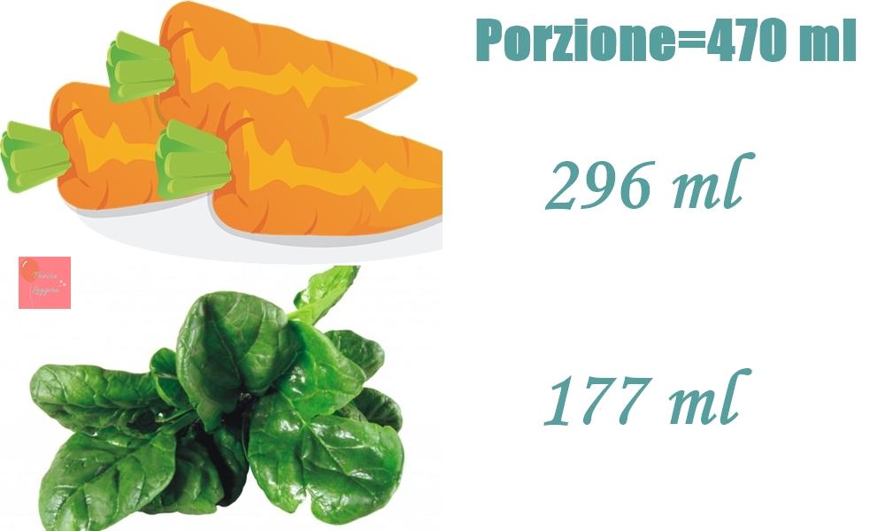 succo-vegetale-gravidanza-2-pancialeggera