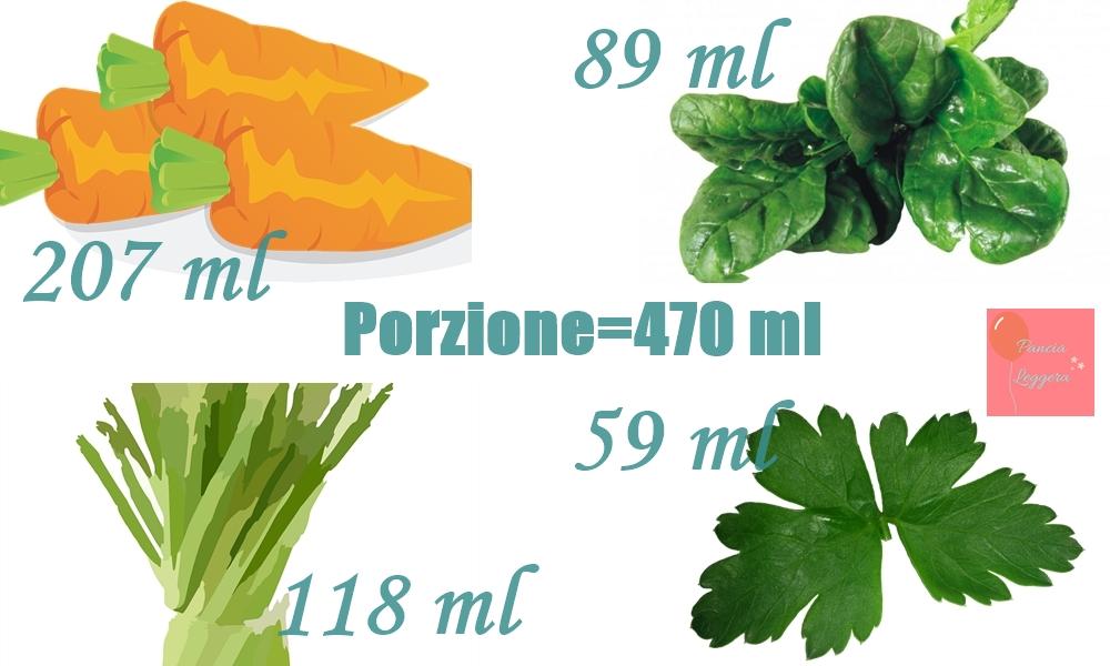 succo-vegetale-gravidanza-3-pancialeggera