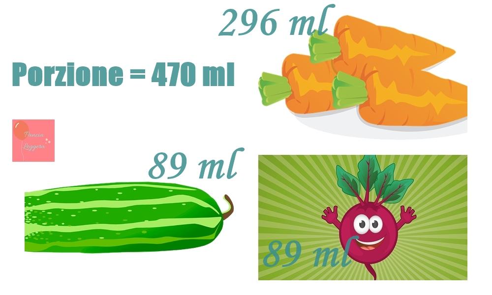 succo-vegetale-gravidanza-4-pancialeggera
