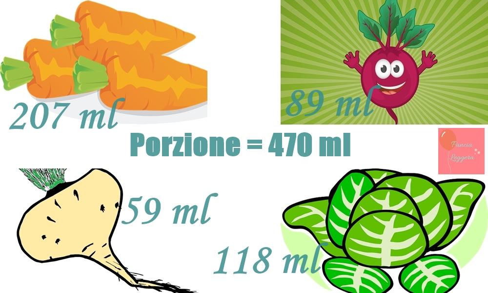 succo-vegetale-gravidanza-5-pancialeggera