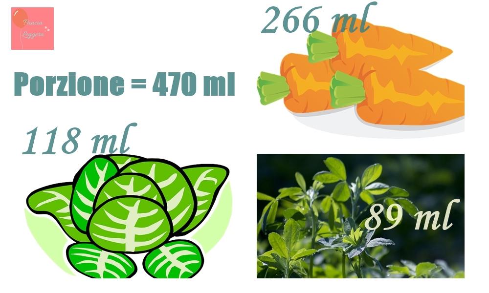 succo-vegetale-gravidanza-6-pancialeggera